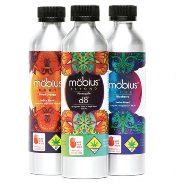 Find Mobius